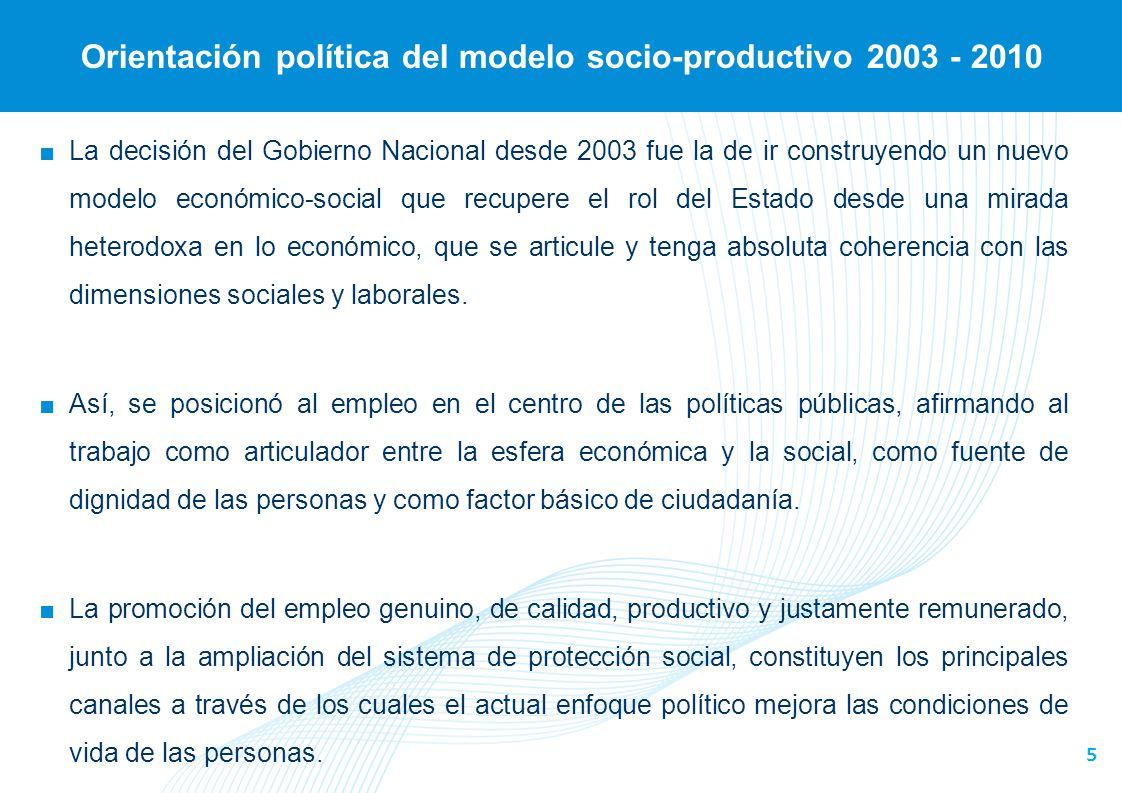 Orientación política del modelo socio-productivo 2003 - 2010