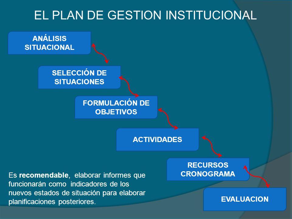 SELECCIÓN DE SITUACIONES