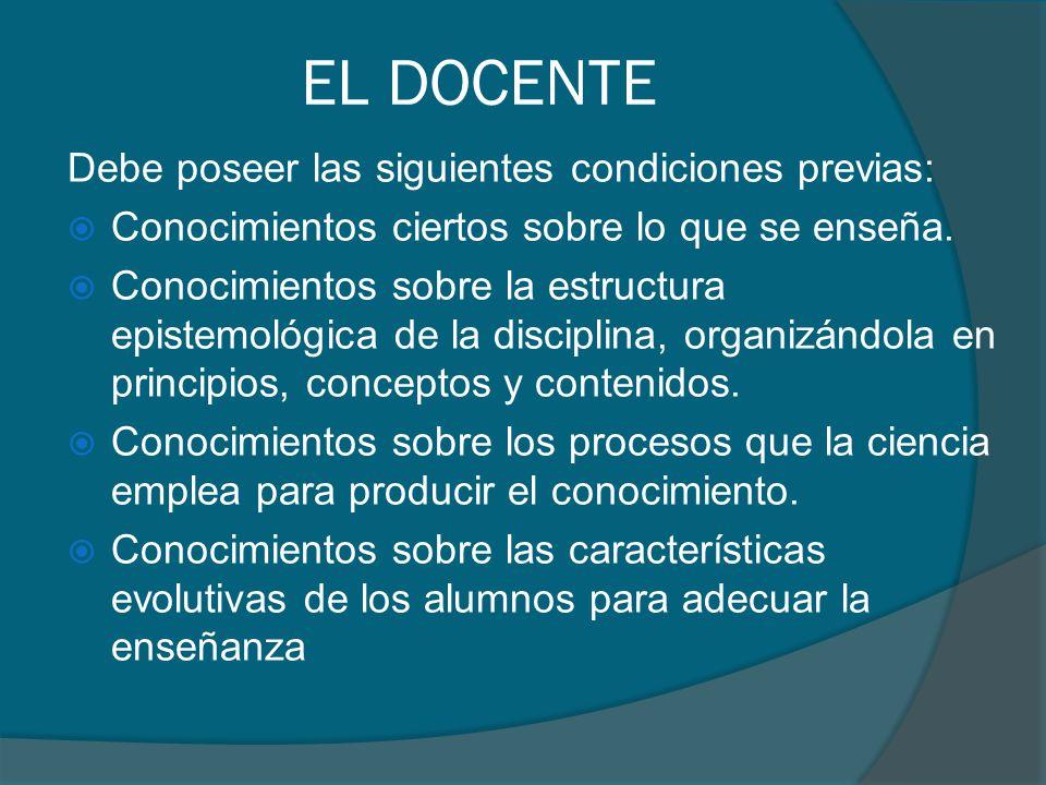 EL DOCENTE Debe poseer las siguientes condiciones previas: