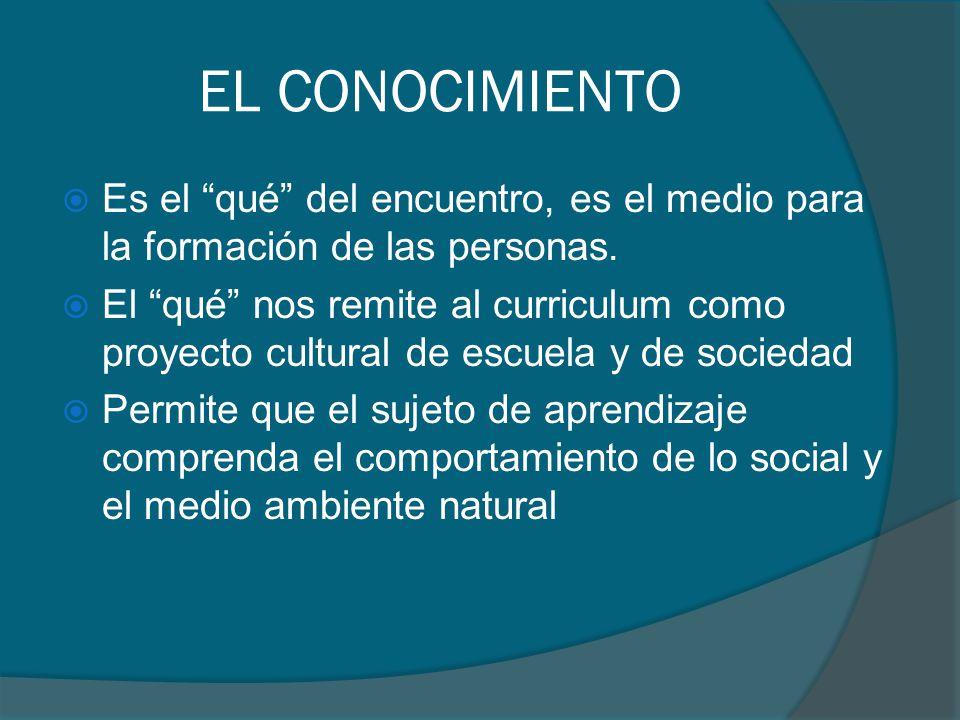 EL CONOCIMIENTO Es el qué del encuentro, es el medio para la formación de las personas.