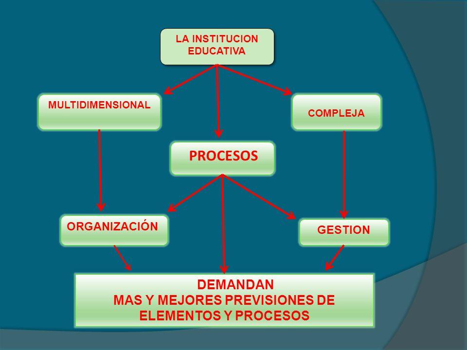 MAS Y MEJORES PREVISIONES DE ELEMENTOS Y PROCESOS