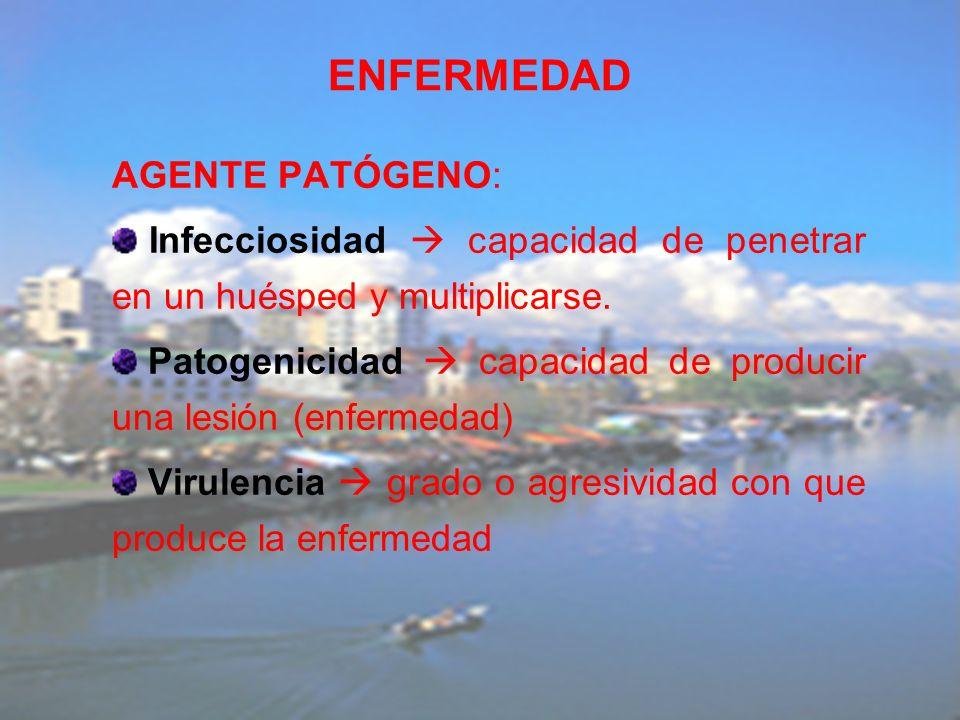ENFERMEDAD AGENTE PATÓGENO: