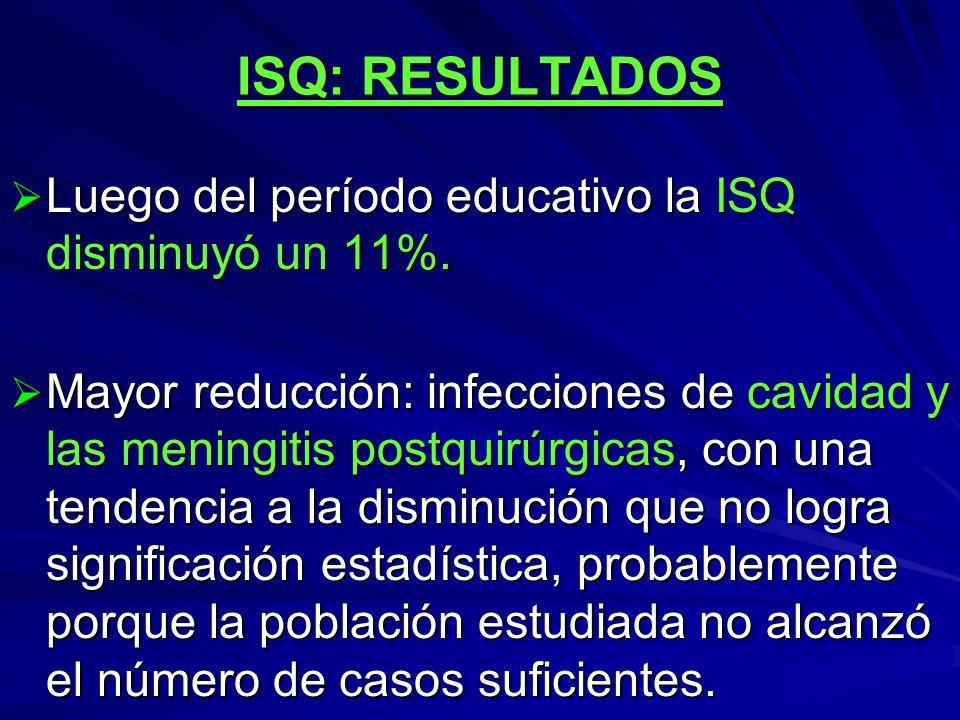 ISQ: RESULTADOS Luego del período educativo la ISQ disminuyó un 11%.