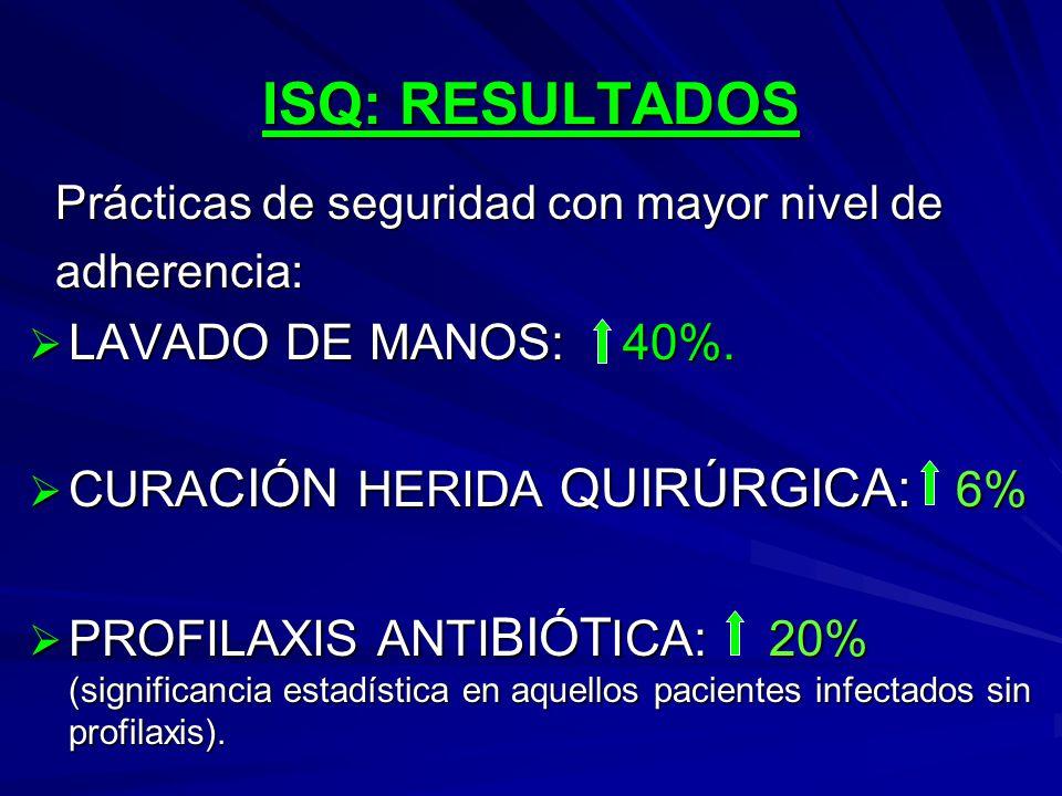 ISQ: RESULTADOS LAVADO DE MANOS: 40%. CURACIÓN HERIDA QUIRÚRGICA: 6%