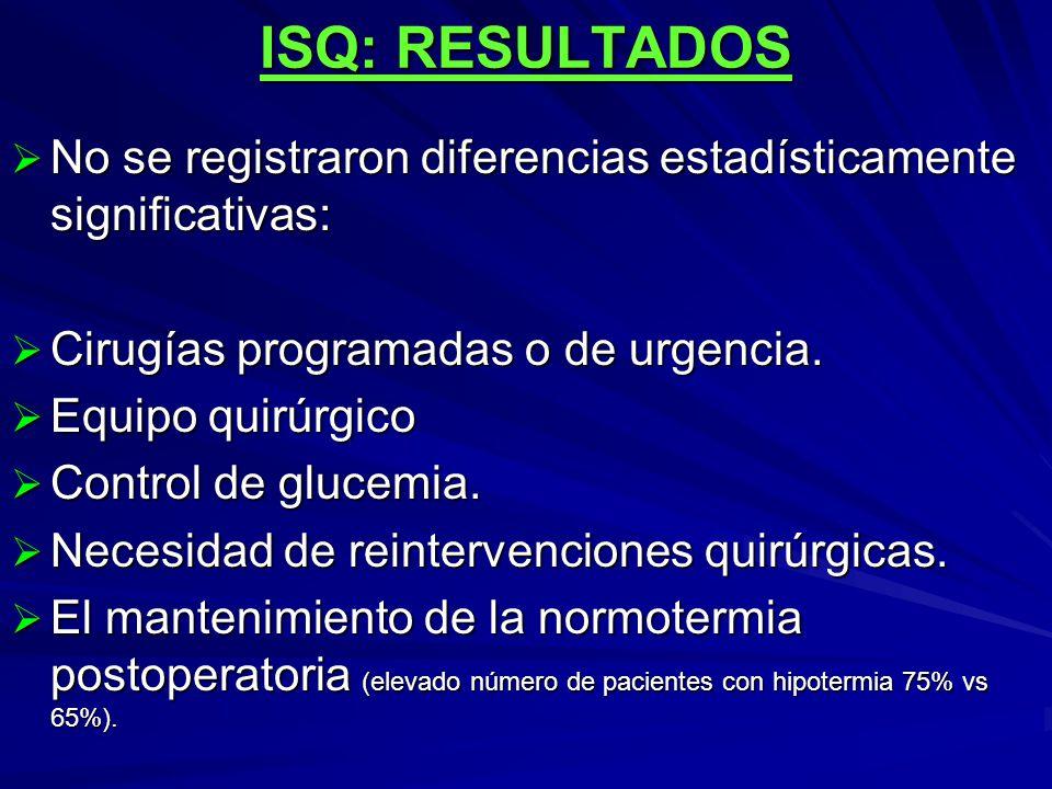 ISQ: RESULTADOS No se registraron diferencias estadísticamente significativas: Cirugías programadas o de urgencia.