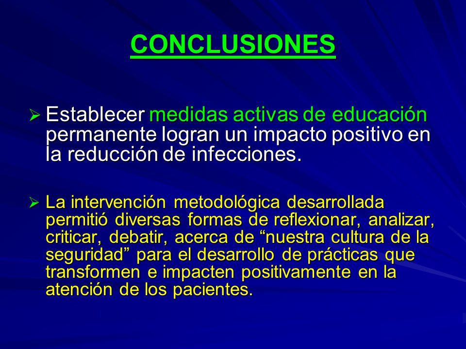 CONCLUSIONES Establecer medidas activas de educación permanente logran un impacto positivo en la reducción de infecciones.