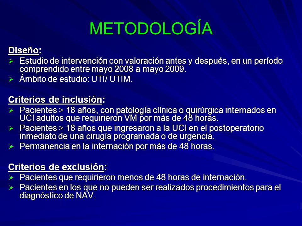 METODOLOGÍA Diseño: Criterios de inclusión: Criterios de exclusión: