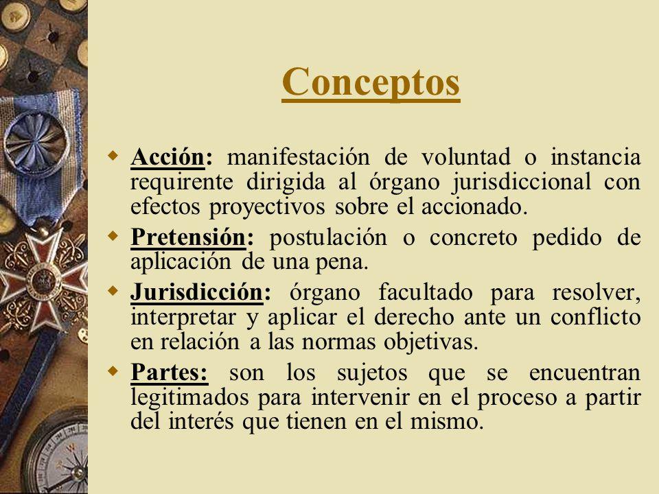 Conceptos Acción: manifestación de voluntad o instancia requirente dirigida al órgano jurisdiccional con efectos proyectivos sobre el accionado.