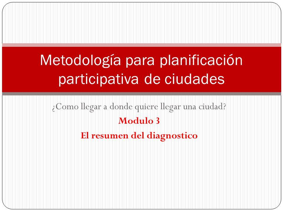 Metodología para planificación participativa de ciudades
