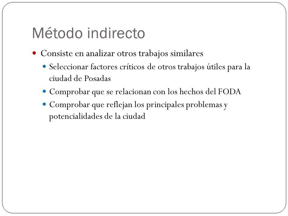 Método indirecto Consiste en analizar otros trabajos similares