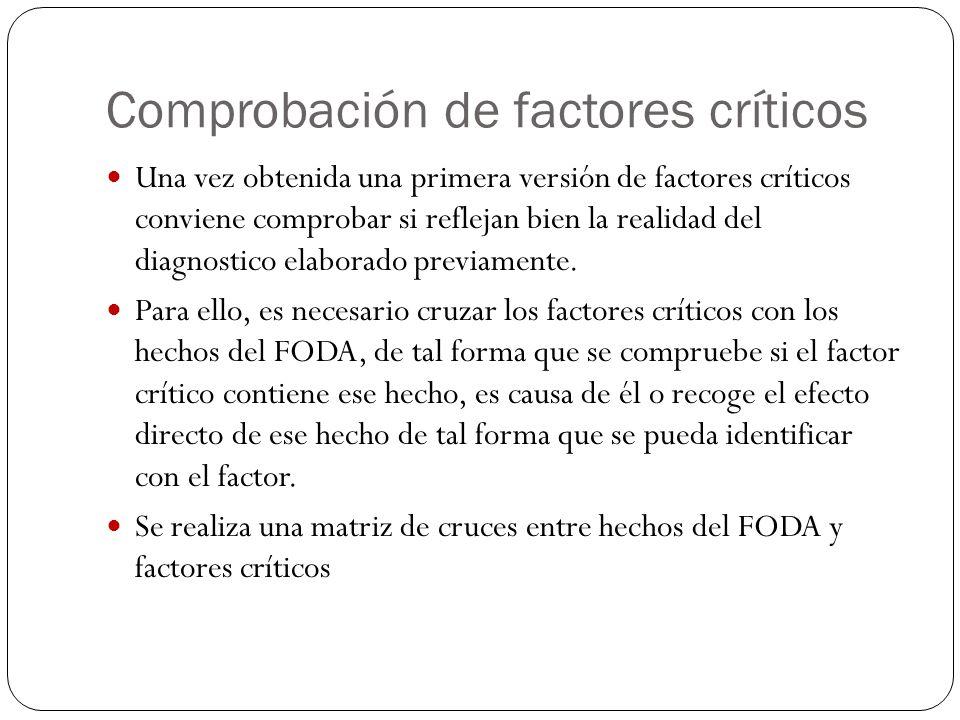 Comprobación de factores críticos