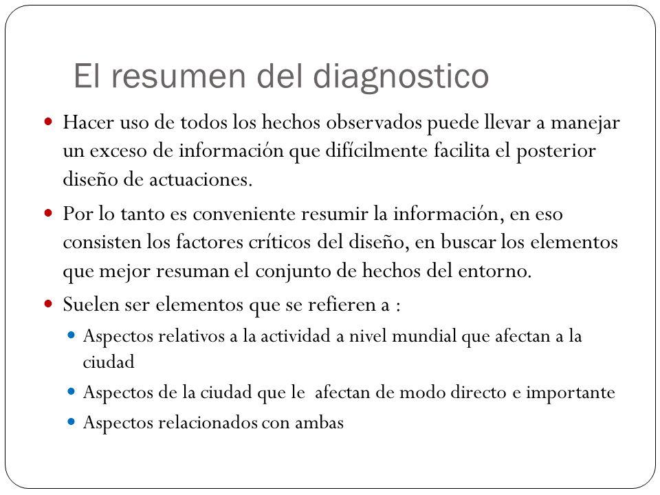 El resumen del diagnostico