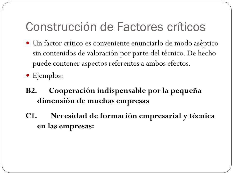 Construcción de Factores críticos