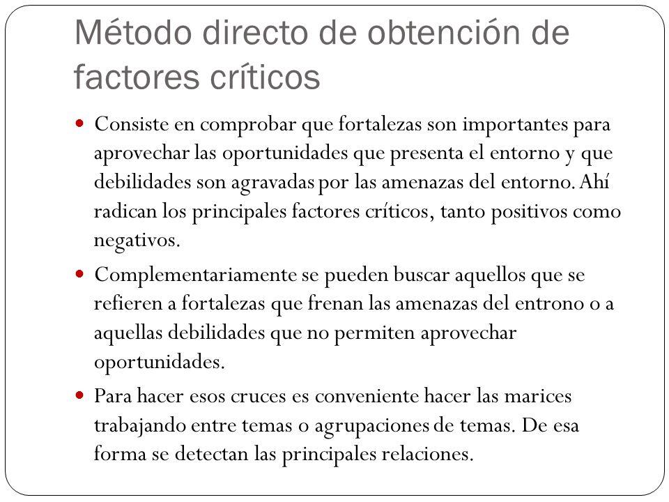 Método directo de obtención de factores críticos