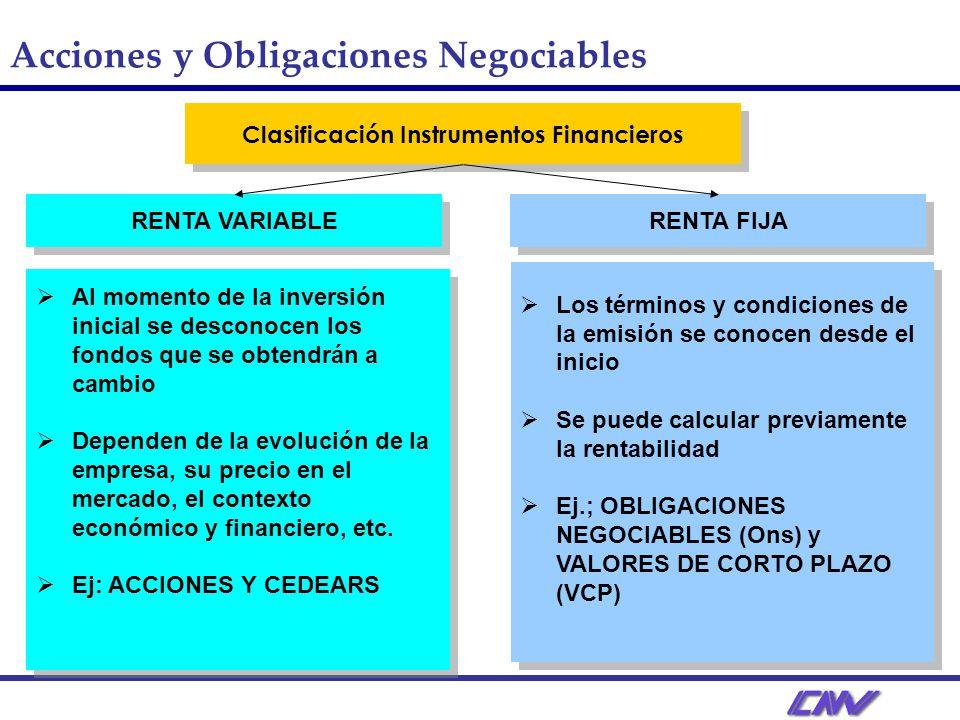 Clasificación Instrumentos Financieros