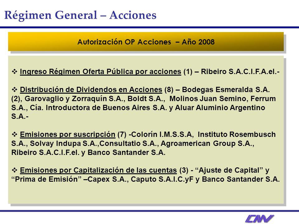 Autorización OP Acciones – Año 2008