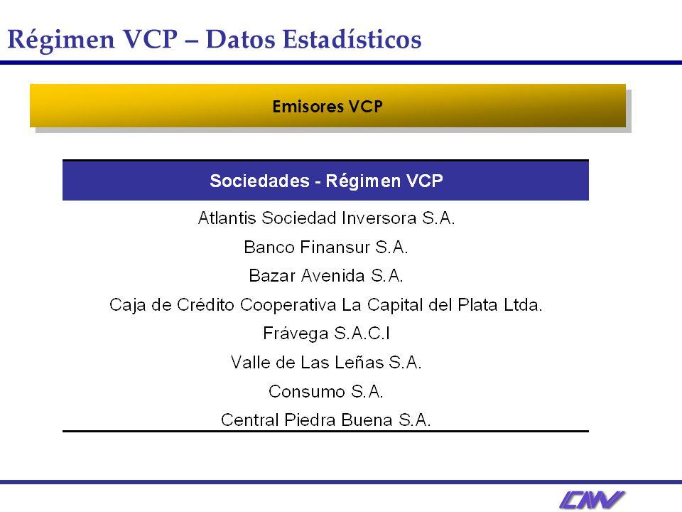 Régimen VCP – Datos Estadísticos