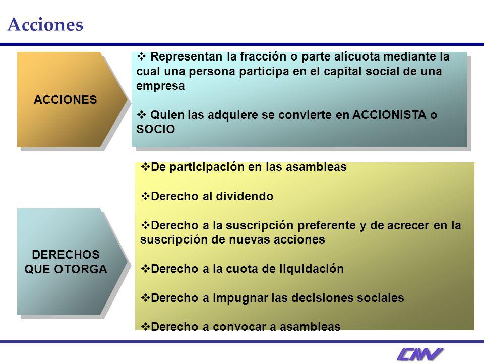 Acciones ACCIONES. Representan la fracción o parte alícuota mediante la cual una persona participa en el capital social de una empresa.