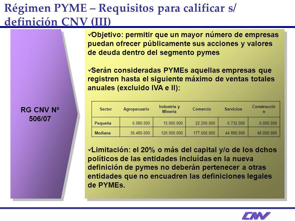 Régimen PYME – Requisitos para calificar s/ definición CNV (III)