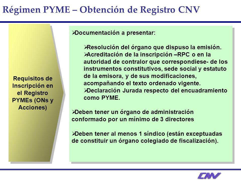 Requisitos de Inscripción en el Registro PYMEs (ONs y Acciones)