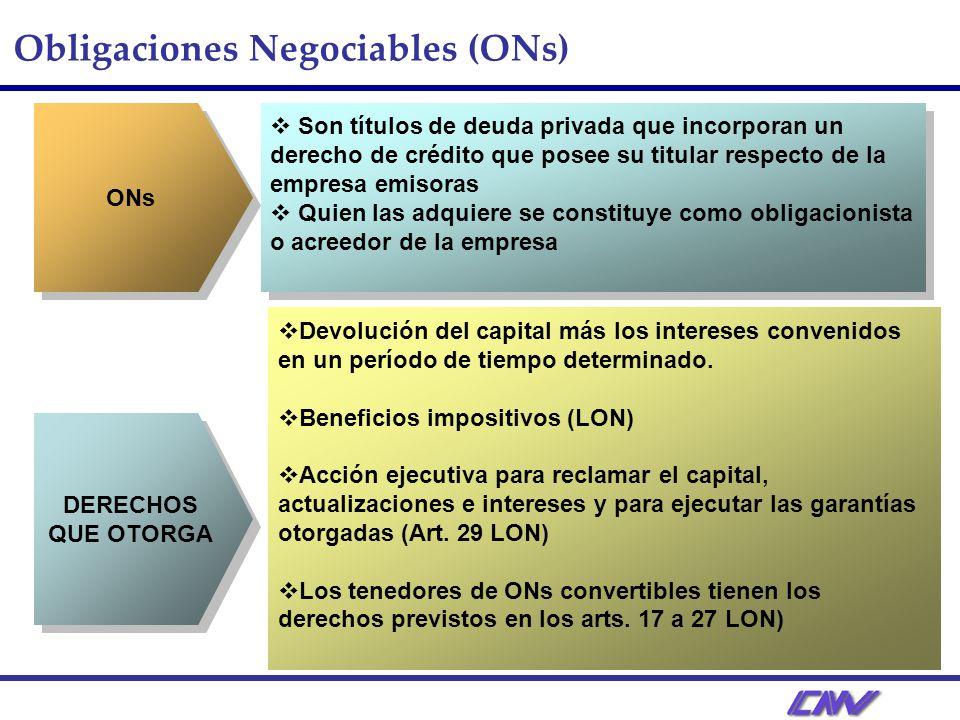 Obligaciones Negociables (ONs)