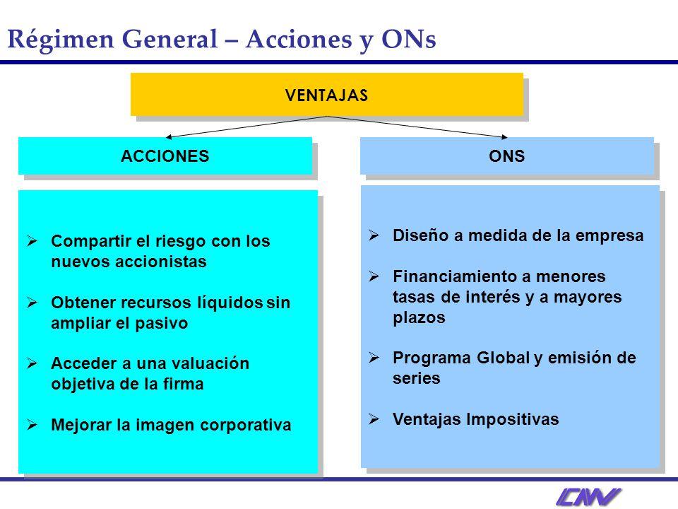 Régimen General – Acciones y ONs