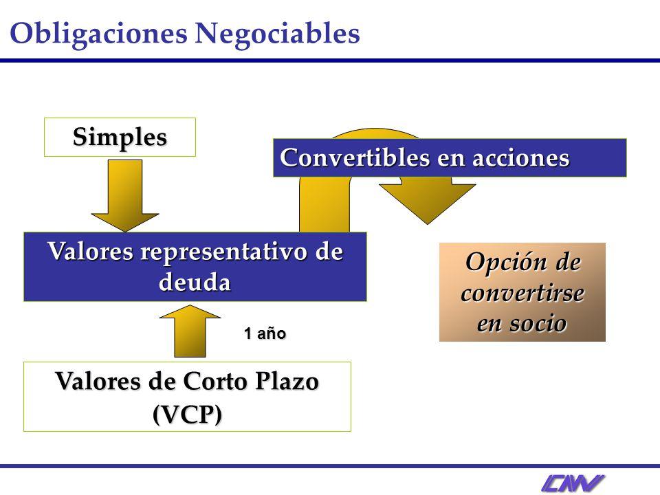 Valores representativo de deuda Opción de convertirse en socio