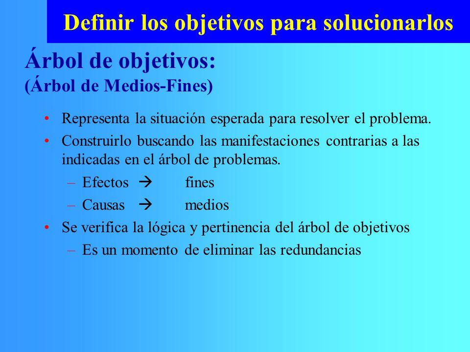 Definir los objetivos para solucionarlos