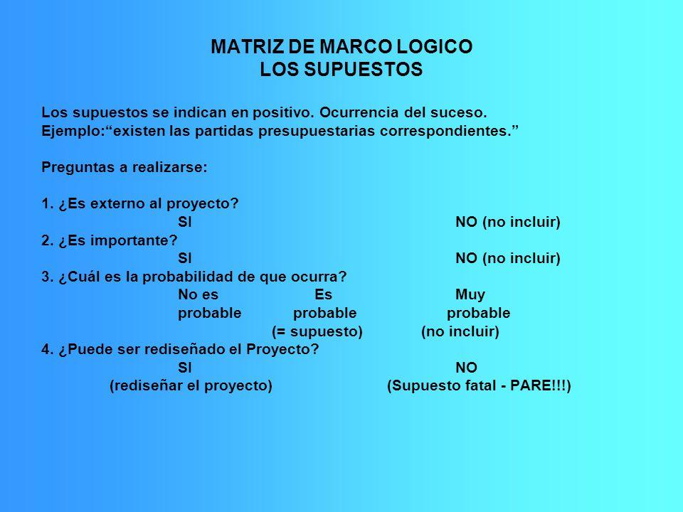 MATRIZ DE MARCO LOGICO LOS SUPUESTOS