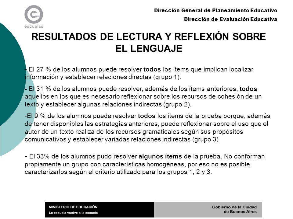 RESULTADOS DE LECTURA Y REFLEXIÓN SOBRE EL LENGUAJE