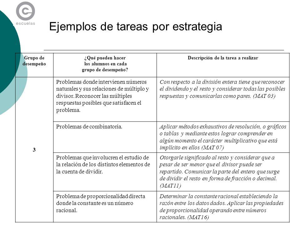 Ejemplos de tareas por estrategia