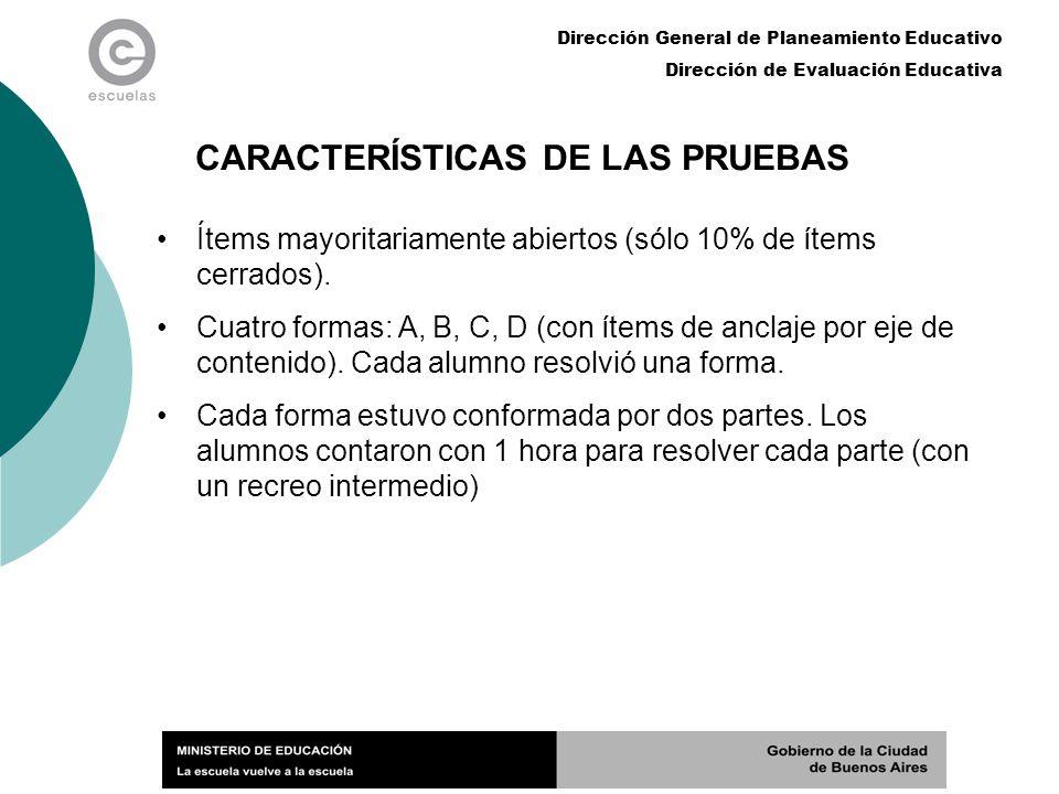 CARACTERÍSTICAS DE LAS PRUEBAS