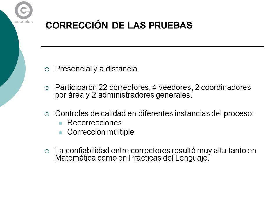 CORRECCIÓN DE LAS PRUEBAS