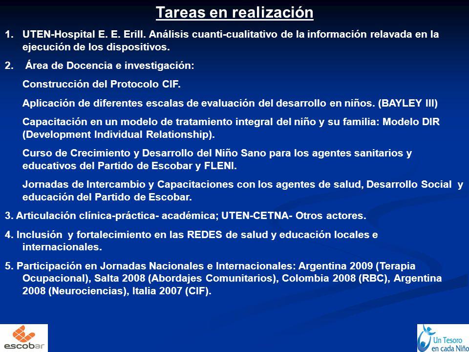 Tareas en realización UTEN-Hospital E. E. Erill. Análisis cuanti-cualitativo de la información relavada en la ejecución de los dispositivos.