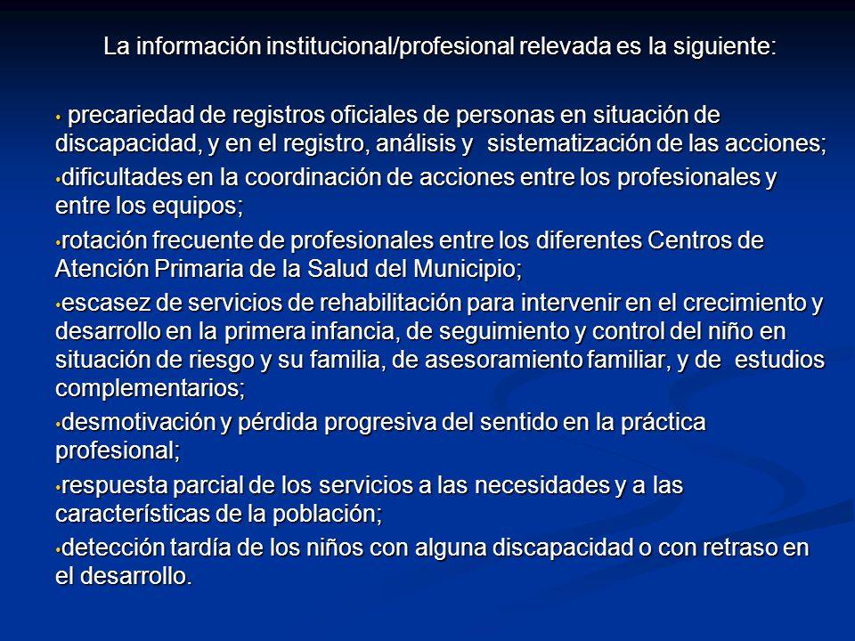 La información institucional/profesional relevada es la siguiente:
