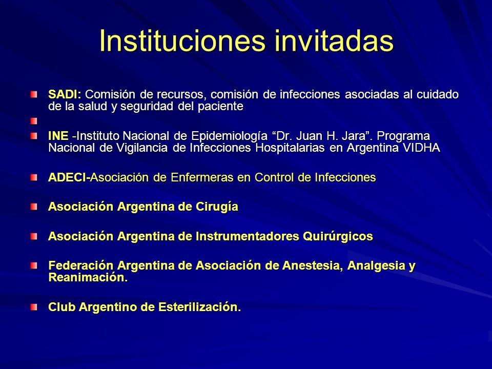 Instituciones invitadas