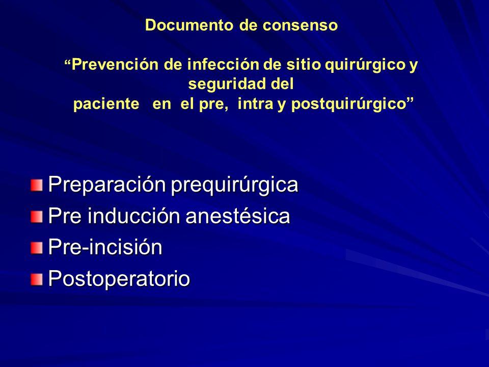 Preparación prequirúrgica Pre inducción anestésica Pre-incisión