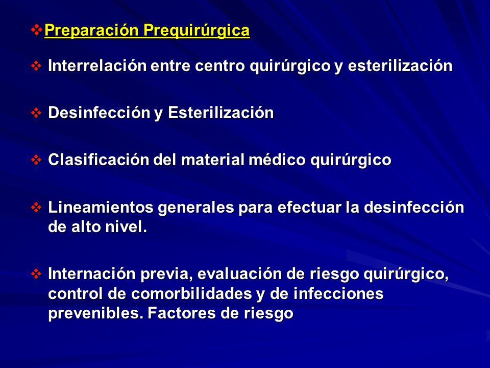 Preparación Prequirúrgica
