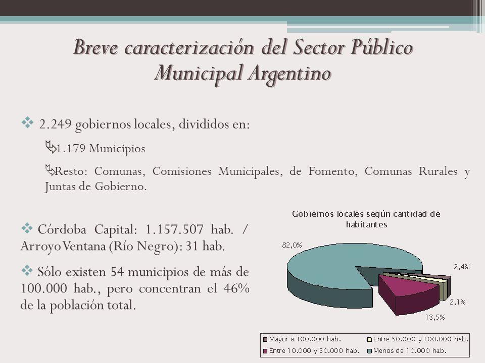 Breve caracterización del Sector Público Municipal Argentino