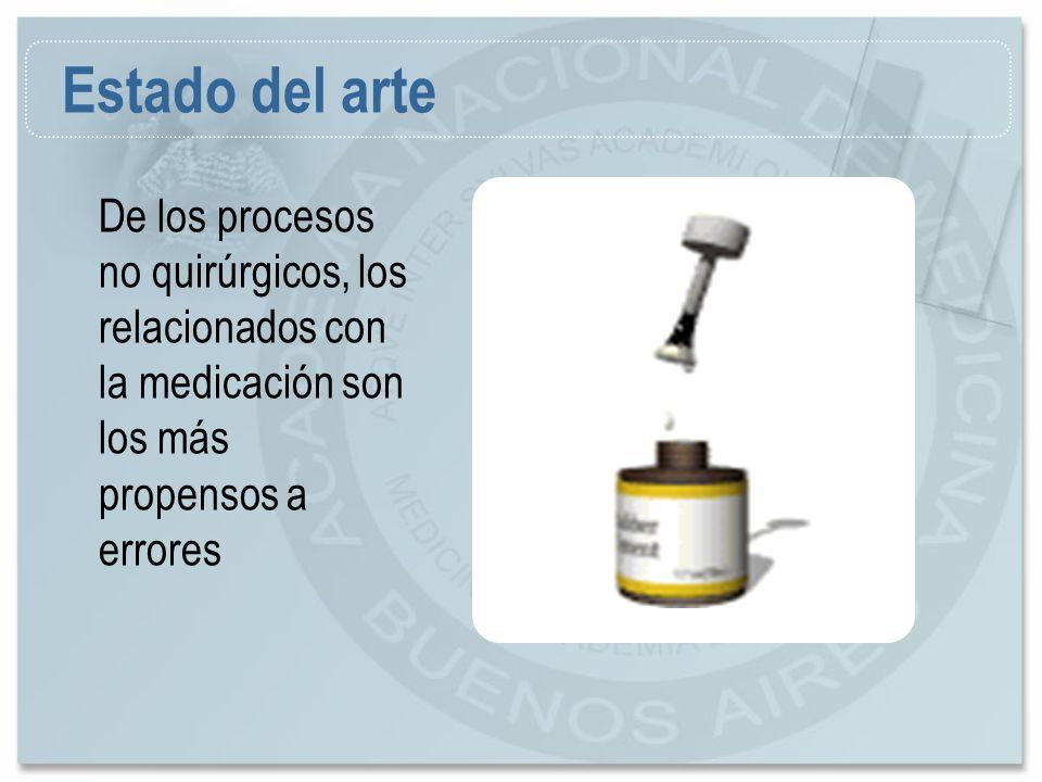 Estado del arte De los procesos no quirúrgicos, los relacionados con la medicación son los más propensos a errores.