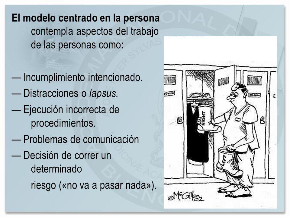 El modelo centrado en la persona contempla aspectos del trabajo de las personas como: