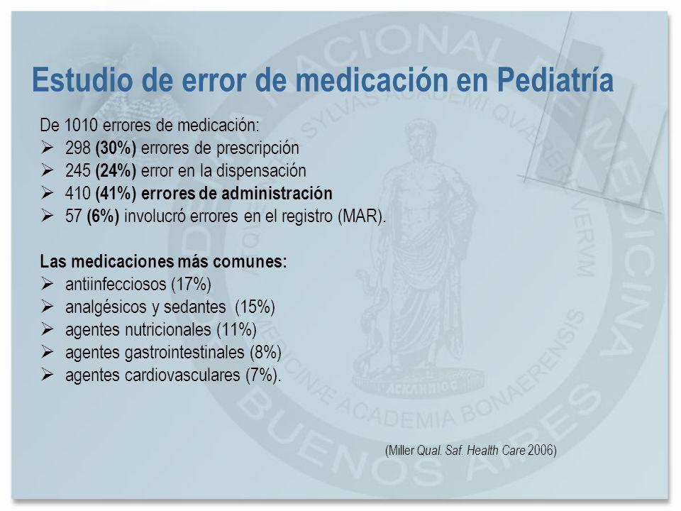 Estudio de error de medicación en Pediatría