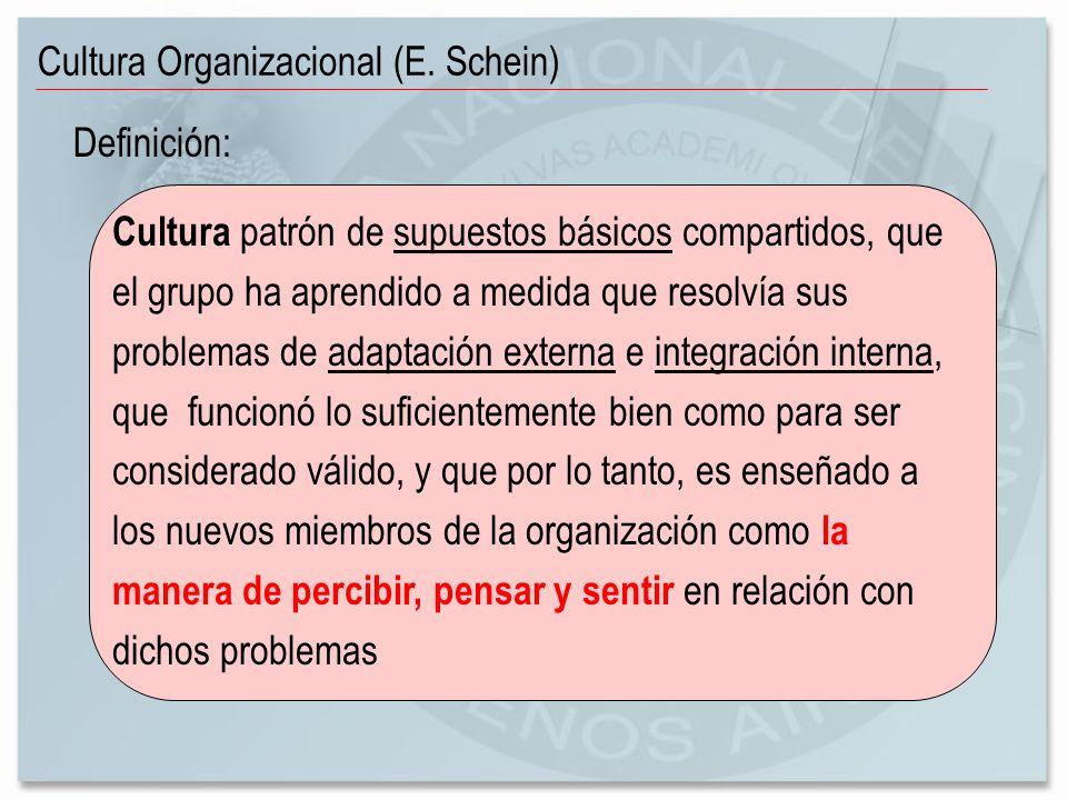 Cultura Organizacional (E. Schein)