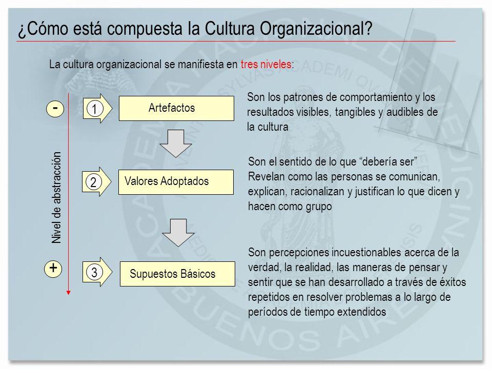 ¿Cómo está compuesta la Cultura Organizacional