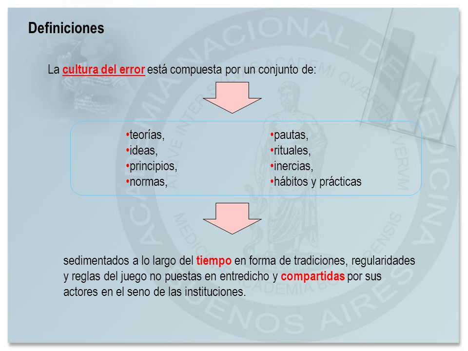 Definiciones La cultura del error está compuesta por un conjunto de: