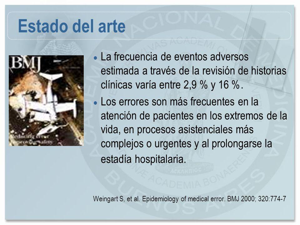 Estado del arte La frecuencia de eventos adversos estimada a través de la revisión de historias clínicas varía entre 2,9 % y 16 %.