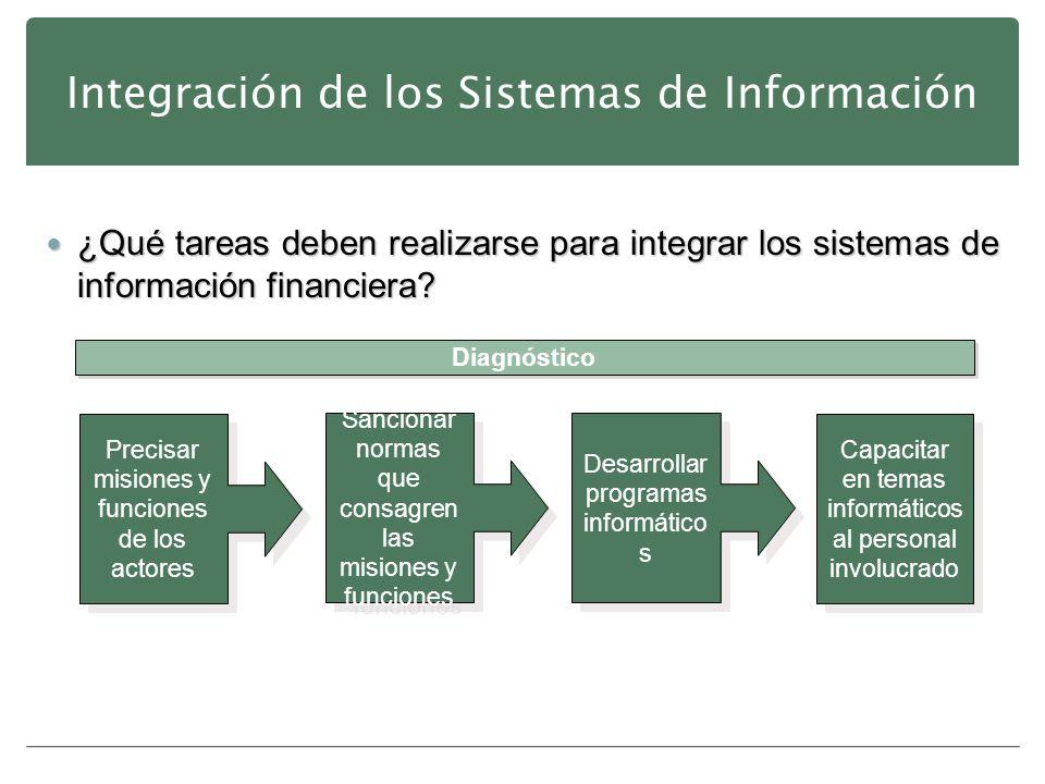 Integración de los Sistemas de Información