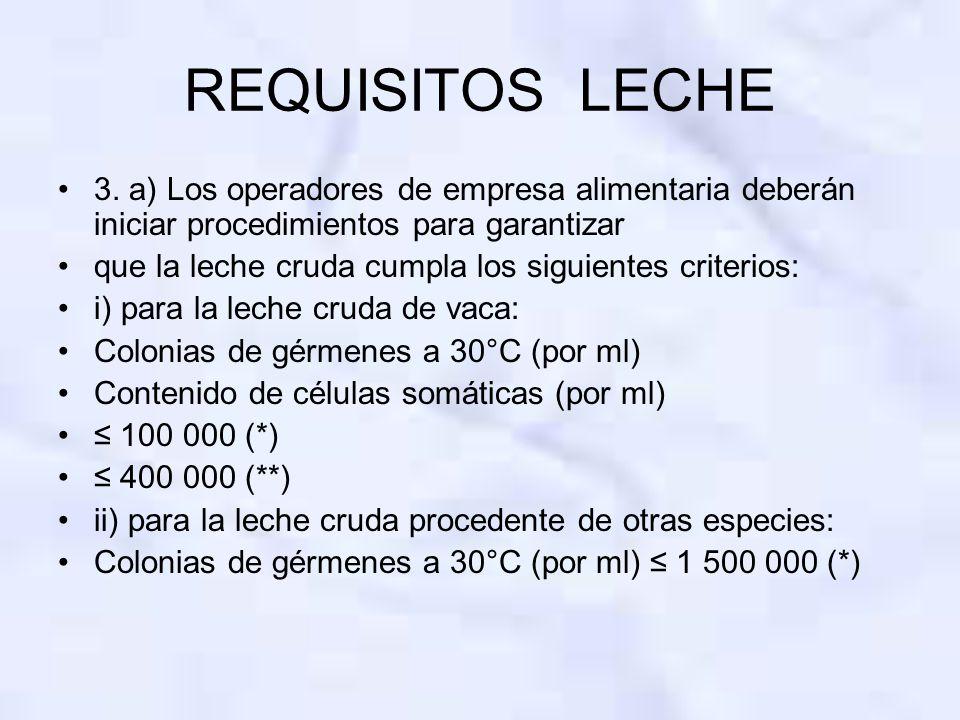REQUISITOS LECHE 3. a) Los operadores de empresa alimentaria deberán iniciar procedimientos para garantizar.