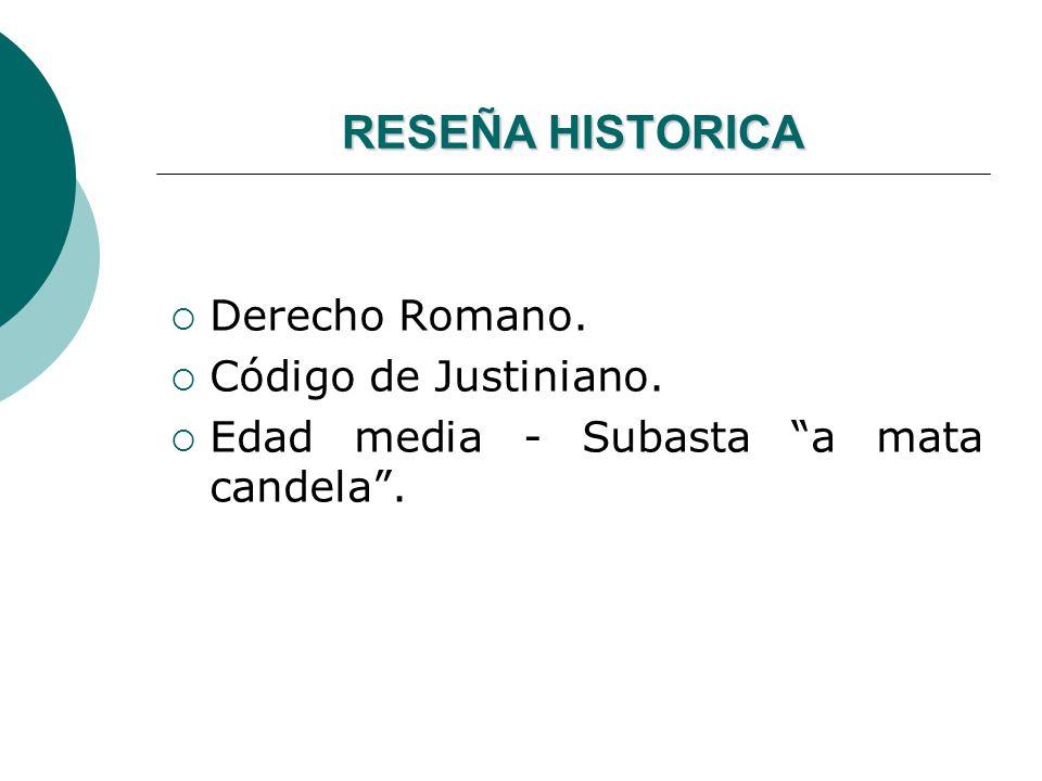 RESEÑA HISTORICA Derecho Romano. Código de Justiniano.