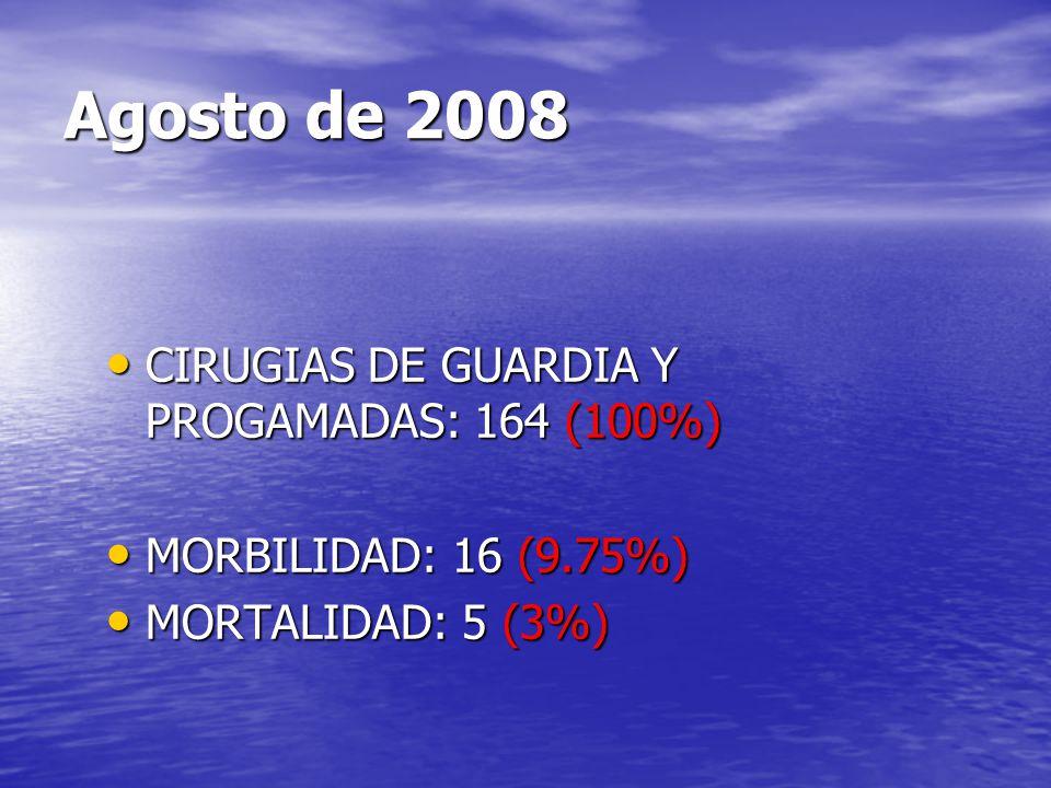 Agosto de 2008 CIRUGIAS DE GUARDIA Y PROGAMADAS: 164 (100%)